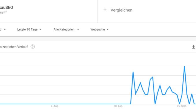 WildsauSEO bei Google Trends (Stichtag: 09.10.2019)
